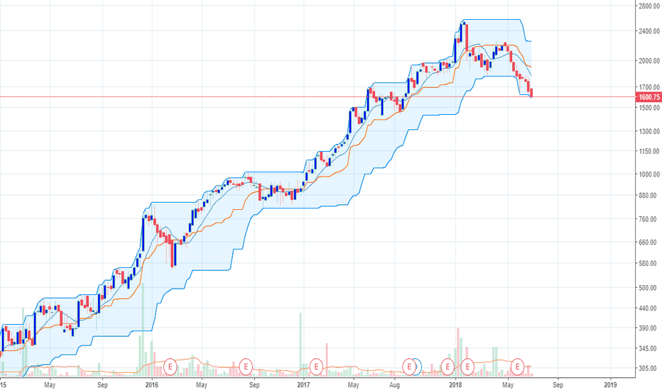 APLAPOLLO: going to 1470-1500