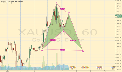 XAUUSD: Posible Bullish Crab? Short Bias