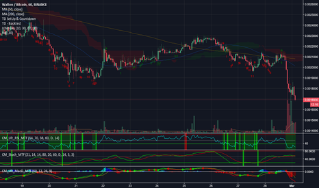 WTCBTC: Someone in Asia is dumping $WTC