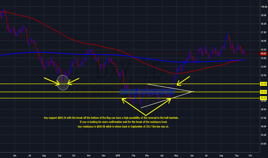 DXY: DXY EDUCATION