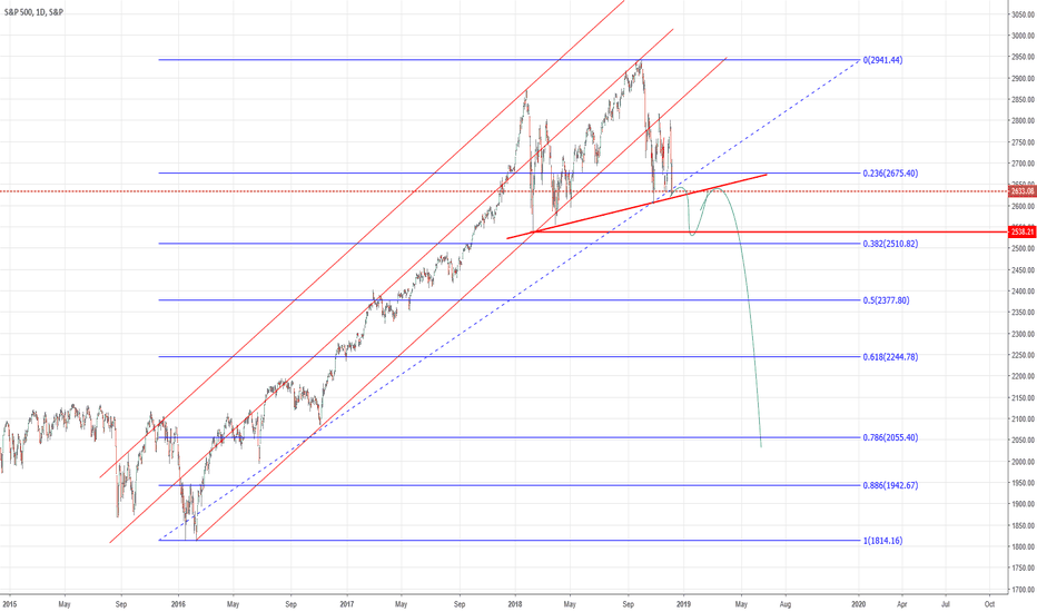 SPX: SPX - End 2018 to early 2019 thoughts.