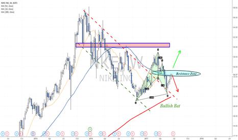 NKE: Resistance Zone - Preparing for earnings