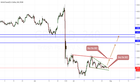 GBPUSD: GBP/USD Long!