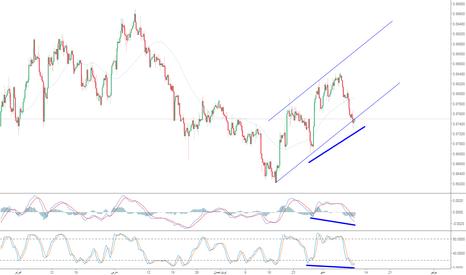 EURGBP: يورو باوند