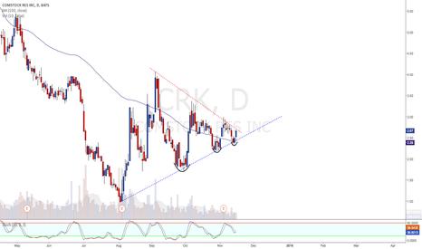 CRK: Triangle