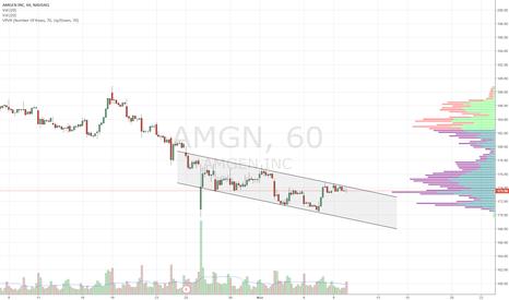 AMGN: Descending channel