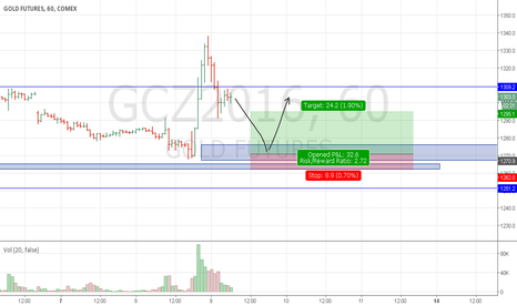 GCZ2016: gc 09 11 intra long