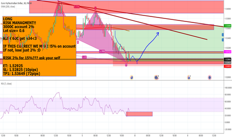 EURAUD: EURAUD my future prediction for next 3 day in this pair :D