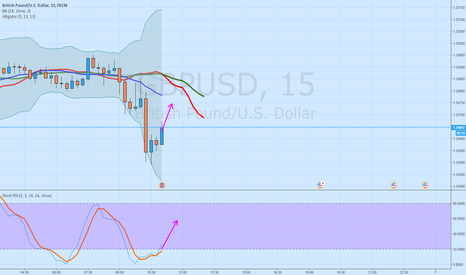 GBPUSD: back in daily time... 005