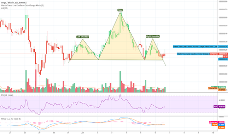 XVGBTC: Vereg on the verge of going down - Head & Shoulder formation