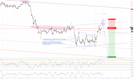 T: AT&T impulse wave C up for decline in larger structure