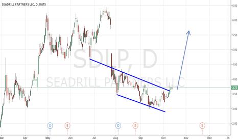 SDLP: SDLP Breaking channel, LONG