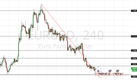 EURUSD: the fake