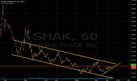 SHAK: Going for it