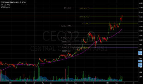 CECO2: Central costanera