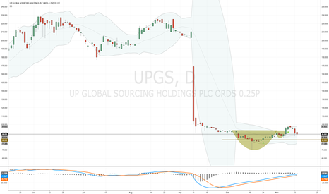 UPGS: #UPGS not yet going to plan...