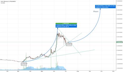 LSKBTC: $LSK Moon soon