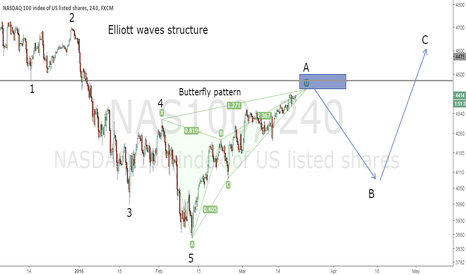 NAS100: Elliott waves & Harmonic pattern on NASDAQ 4H