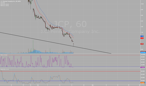 JCP: JCP Long $6.35