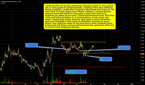 KOHINOOR: first learn then trade