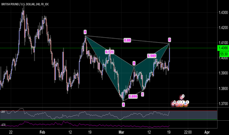 GBPUSD: GBP/USD 240 Bat Idea