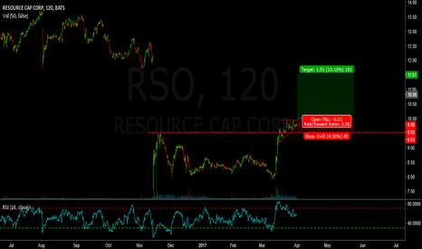 RSO: long - rso - bullflag gap fill