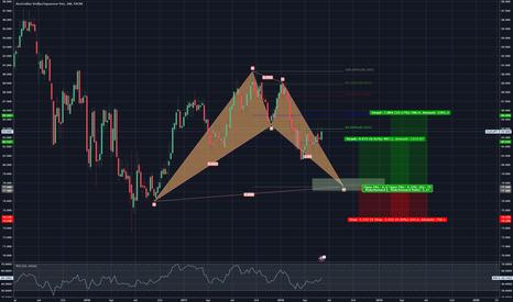 AUDJPY: AUDJPY, Weekly, potential Bat pattern