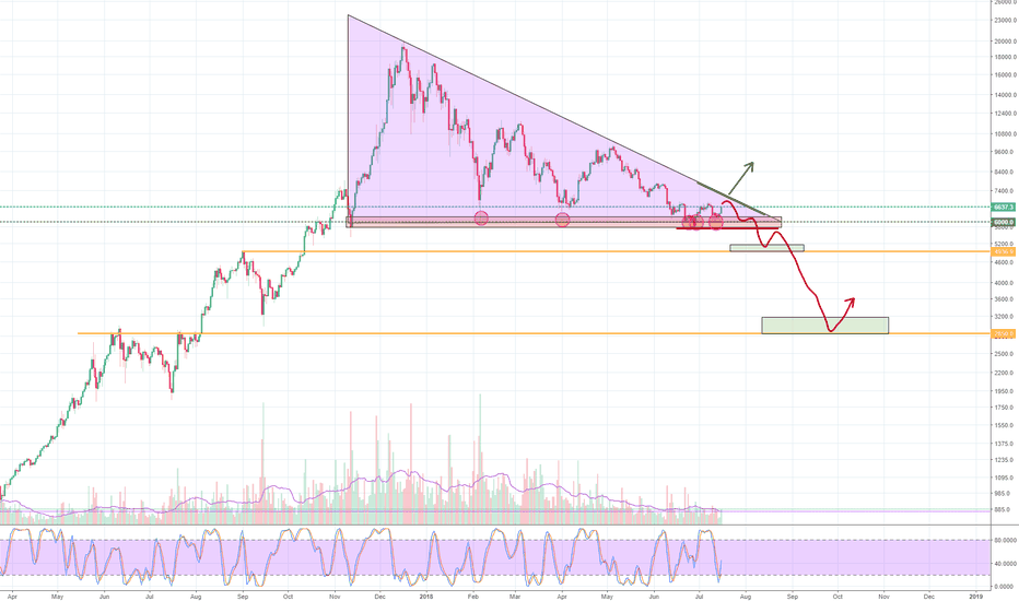 BTCUSD: Not a Glass is Half Bull Perspective