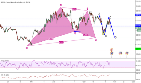 GBPAUD: Bullish Gartley pattern, and AB=CD @ 2.03377