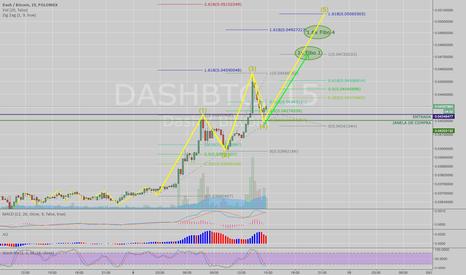 DASHBTC: DASH surpreendendo