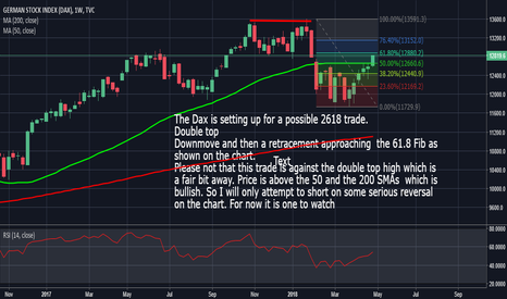 DEU30: Dax: Setting Up For A 2618 Trade