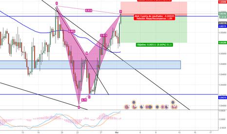 EURGBP: Gartley pattern a la baja