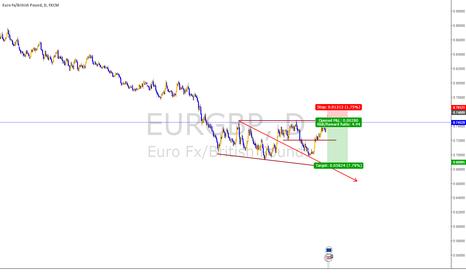 EURGBP: EurGbp, short