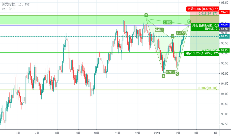 DXY: just 空 it
