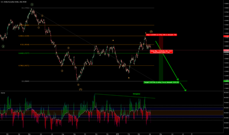 USDCAD: USDCAD - Wave 3 starts with uptrend