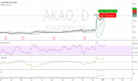 AKAO: Breaking Shorts Tomorrow
