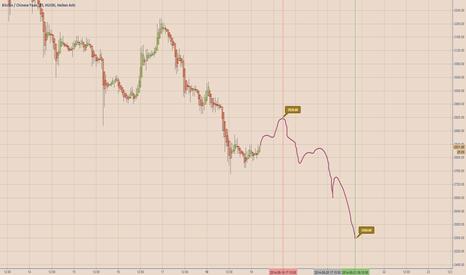 BTCCNY: [Prediction] Now -- 2014-08-21 08:15