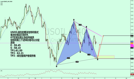 USOIL: USOIL's potential bullish gattley model.