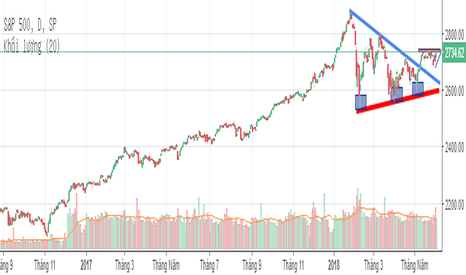SPX: JELLY JUNE