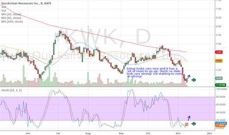 KWK: KWK Ready to Move!!