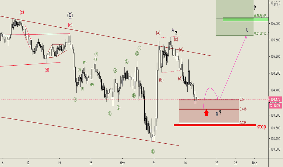 Wave motion b