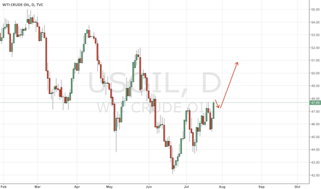 USOIL: Oil bulls may start to reap profit as OPEC steps back