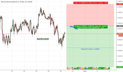 NZDUSD: Цена продолжает находиться в медвежьей коррекции