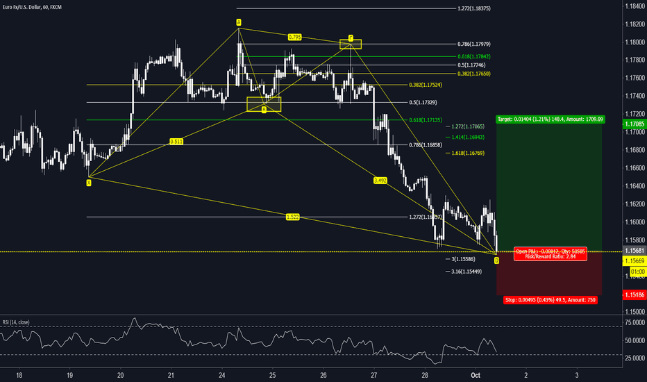 EURUSD: EURUSD 4hr Bullish Crab