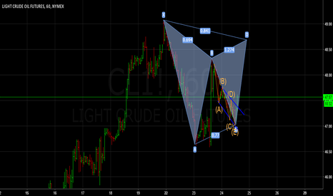 CL1!: gol long here