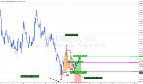 AUDNZD: AUDNZD - Bullish Gartley