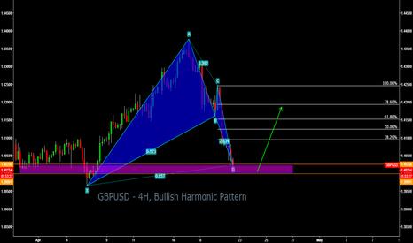 GBPUSD: GBPUSD - 4H, Bullish Harmonic Pattern