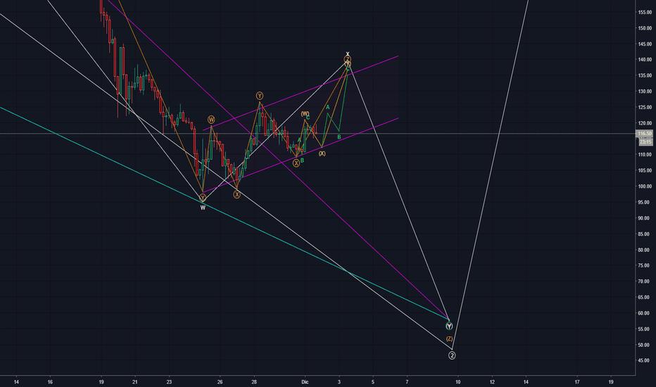 ETHUSD: ETH/USD - $60
