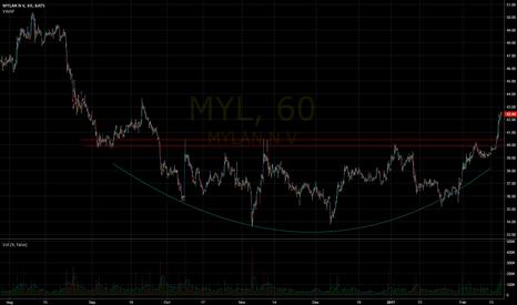 MYL: Finally forgiven?