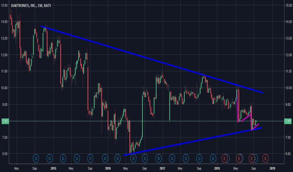 DAKT: Triangle with a bear flag inside; short